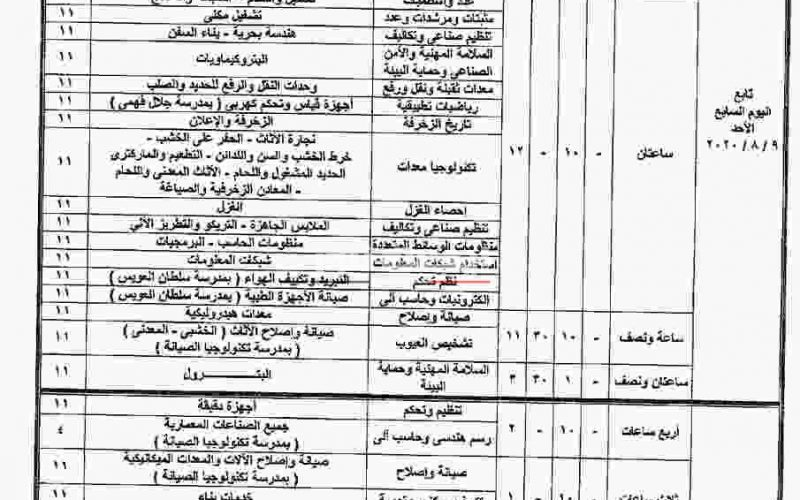 الآن من هنا – جدول امتحانات الدبلومات الفنية الصناعية 2020 نظامي الـ3 والـ5 سنوات
