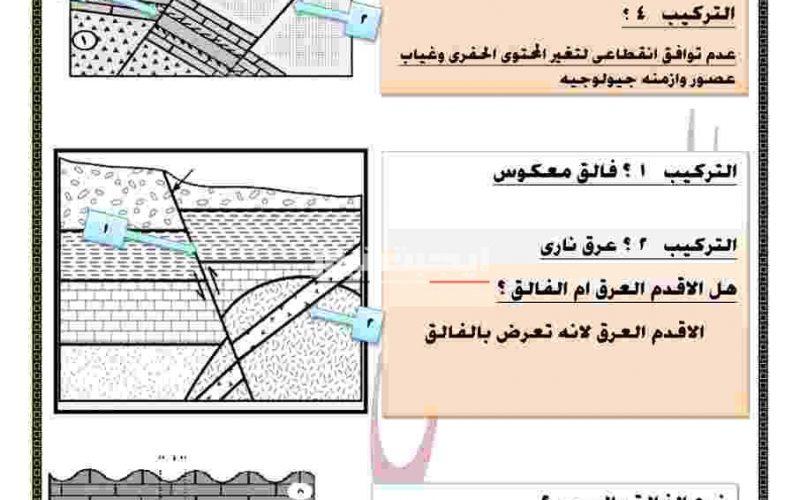 مراجعة ليلة الامتحان الجيولوجيا الصف الثالث الثانوى 2020