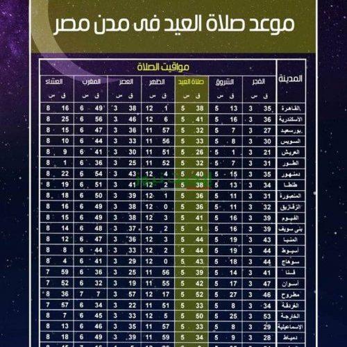 موعد صلاة عيد الأضحى 1441-2020 في مصر